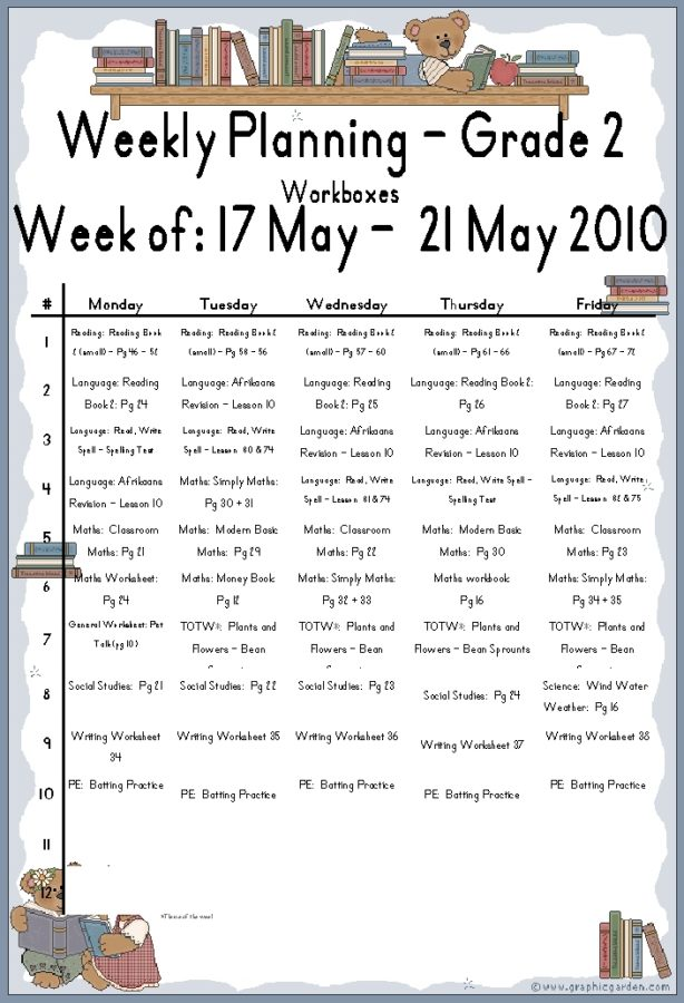 Lesson Plans 17 May - 21 May 2010