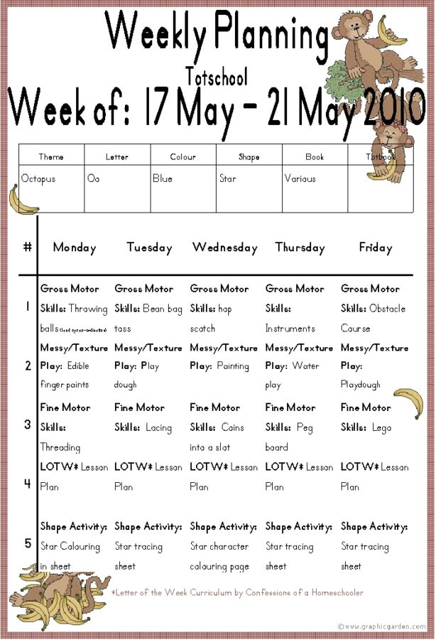 Totschool Lesson Plans 17 May - 21 May 2010