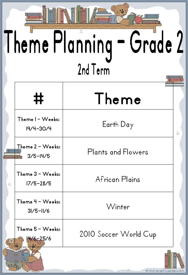 Term 2 Planning has begun