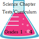 Science Chapter Tests Curriculum Button